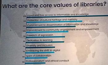 IFLA Core Value